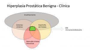 hpb_clinica